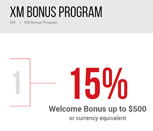 The XM welcome bonus program is designed for all new XM traders.